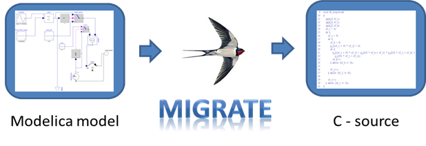 [cml_media_alt id='209']migrate2[/cml_media_alt]
